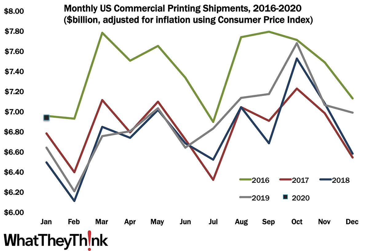 January Shipments: Well, We Started Great