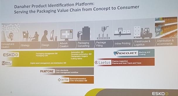 Esko Presents Flexo Innovation - WhatTheyThink