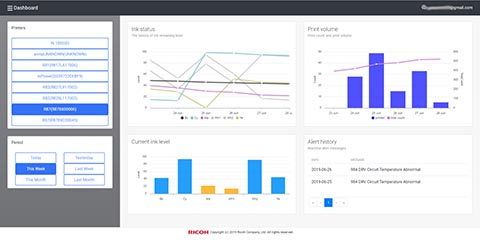 New Analytics Dashboard Gives U S -based Ricoh Direct to Garment
