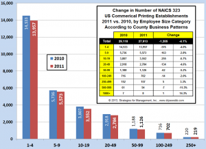 CBP printing data 051513