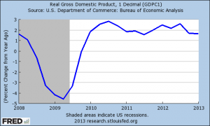 GDP 062613