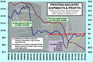 printing profits 041714