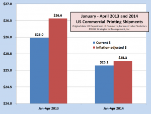 printing shipments jan-apr 13-14 060314