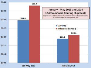 printing shipments jan-may 13-14 070214