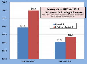 printing shipments jan-june 13-14 080514
