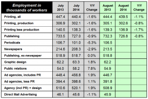 employment table 090914