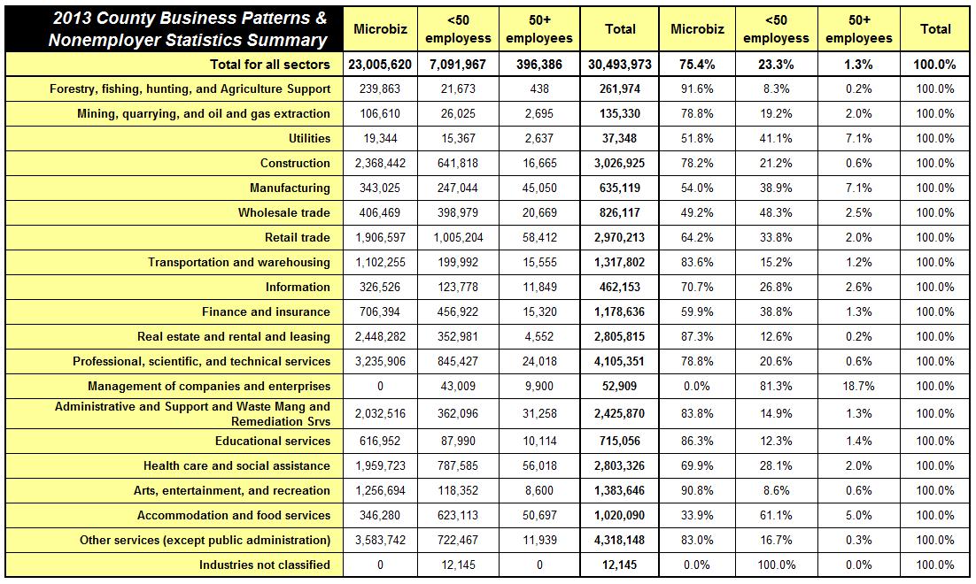 excel taxes spreadsheet